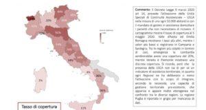 La Puglia è l'unica regione italiana a zero U.S.C.A. Non sono state attivate le unità speciali di continuità assistenziale, dovevano essere una ogni 50.000 abitanti ed avevano mandato di gestire in assistenza domiciliare i pazienti che non necessitavano di ricovero. In Emilia-Romagna si registrano i tassi di copertura più alti al 91%, in Trentino Alto-Adige al 84%, in Lombardia, in cui non si è puntato sulla medicina territoriale, al 20%, in Sicilia al 3%, in Campania al 4% mentre la Calabria si difende bene tra le regioni meridionali con un 36% di copertura. Unica regione italiana i cui dati non sono pervenuti è la Puglia. Complimenti al presidente Emiliano e alla solerzia con cui riveste la carica di assessore.